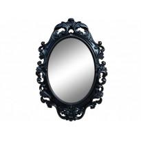Винтажные зеркала